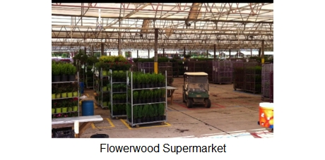 After The Work Flowerwood Began Lean Flow Journey By Implementing In Shipping Area Where Most Of Their Labor Was And They Could Gain