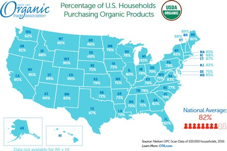 US: Sales of organic agricultural products continue to increase